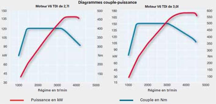 graph-moteur-4_20150815-1343.jpg