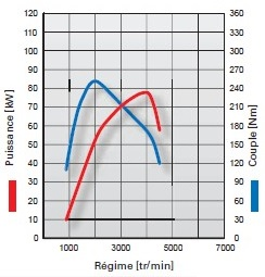 graph-moteur_20150814-0025.jpg