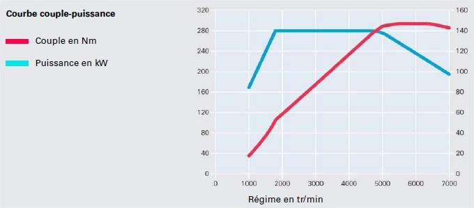graph-moteur_20150919-0601.jpg