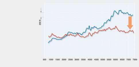 graphe-avantage.jpg