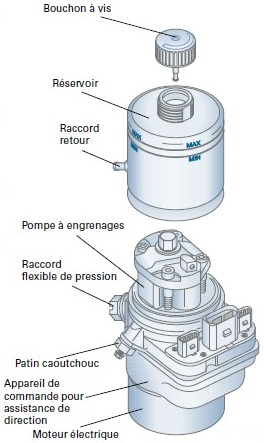 groupe-moteur-pompe.jpg
