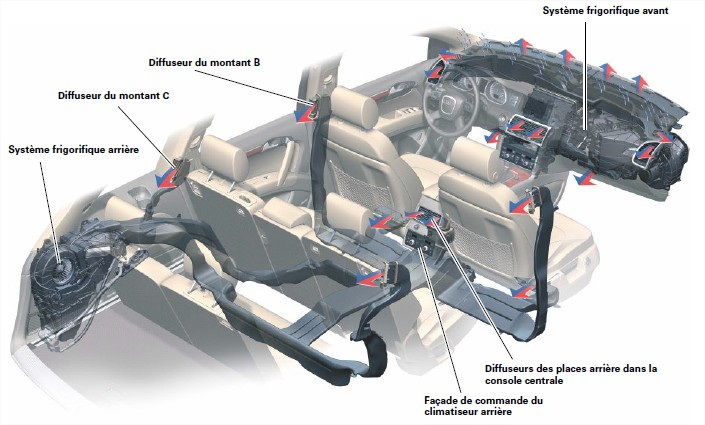 guidage-d-air.jpg