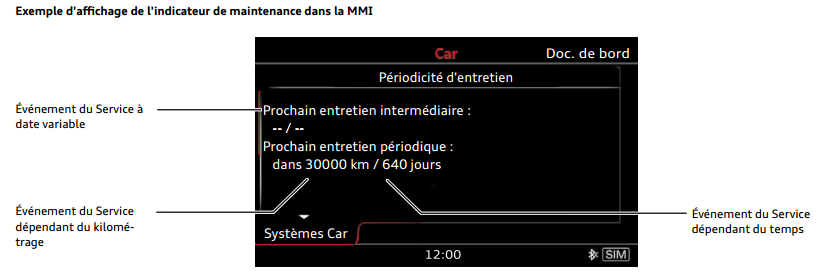 indicateur-de-maintenance.png