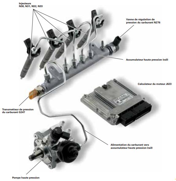 injecteurs-common-rail.png