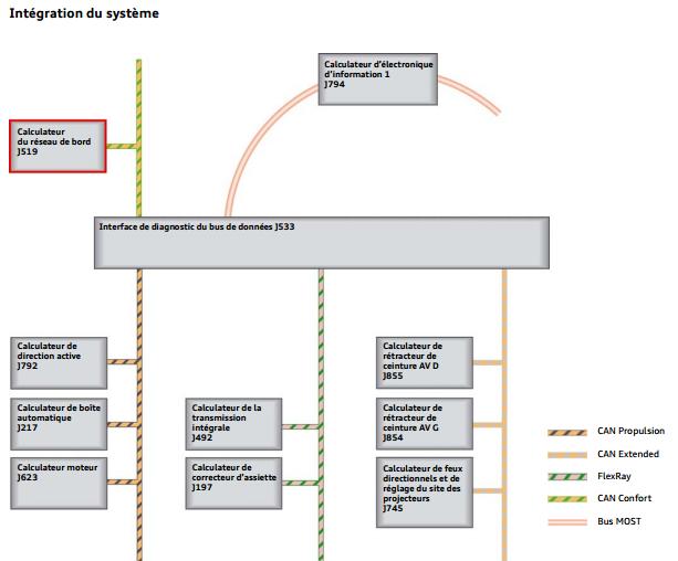 integration-du-systeme.png