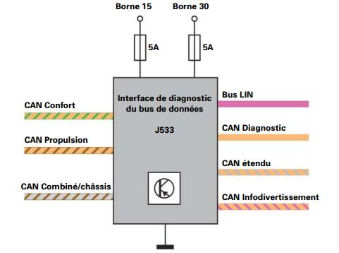 interface-de-diagnostic_20160718-1515.png