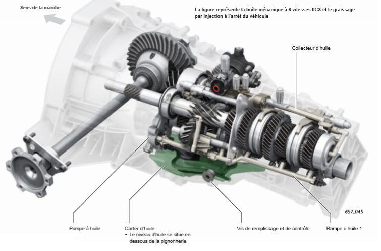 la-boite-mecanique-a-6-vitesse-0CX.jpeg