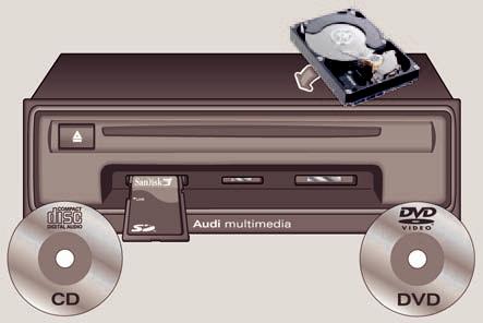 lecteur-CD-DVD.png