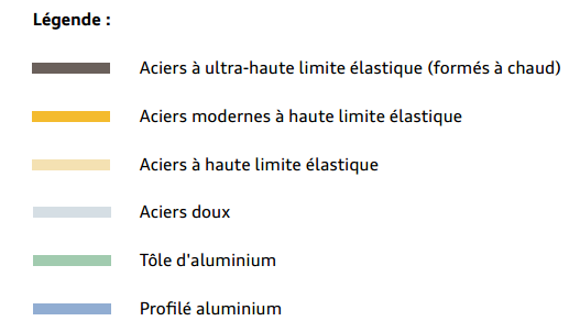 legende-elements-rapportes.png