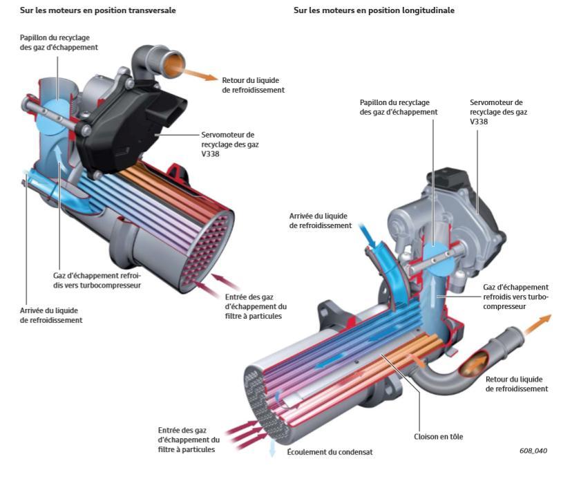 les-moteurs-en-position-transversale-et-longitudinale.jpeg