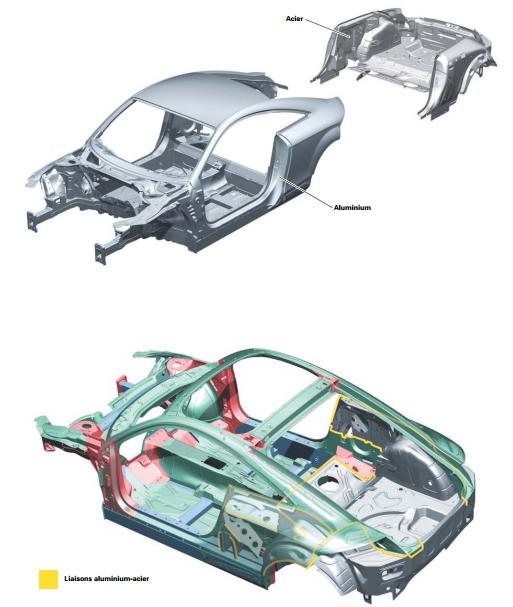 liaison-acier-aluminium.png