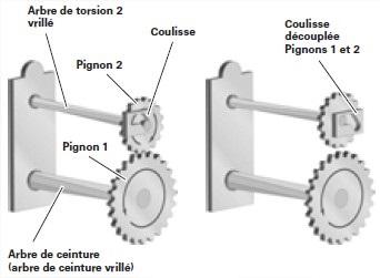 limiteur-d-effort-ceinture-2.jpg