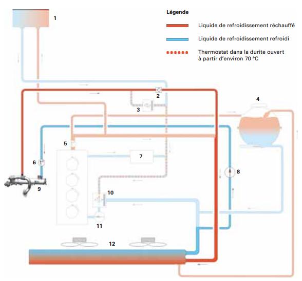 liquide-de-refroidissement-2.png
