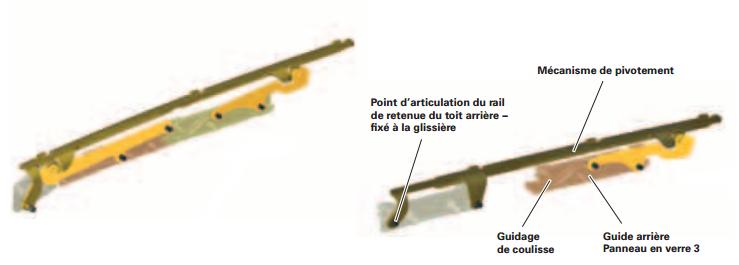mecanisme-panneau.png