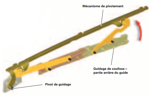 mecanisme-pivotement.png