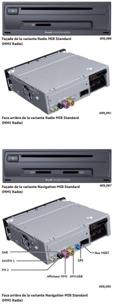 mib-standard.png