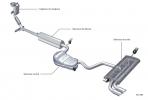 mini_Moteur-TFSI-14l-sur-l-Audi-A3-2013-avec-coupure-des-cylindres.png