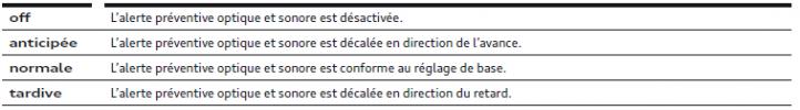 mini_reglage-desactivation-alerte.png