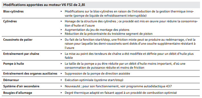 modifications-du-moteur.png