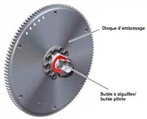 module-d-embrayage-2.jpg