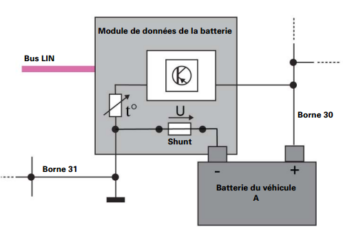 modules-de-donnees-de-la-batterie.png