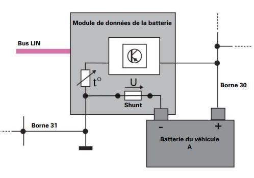 modules-de-donnees-de-la-batterie.png