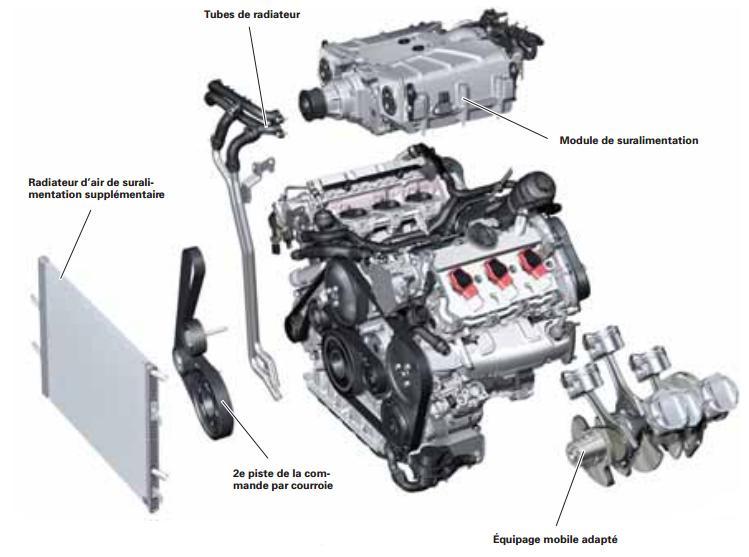 moteur-TFSI-de-32L.jpeg