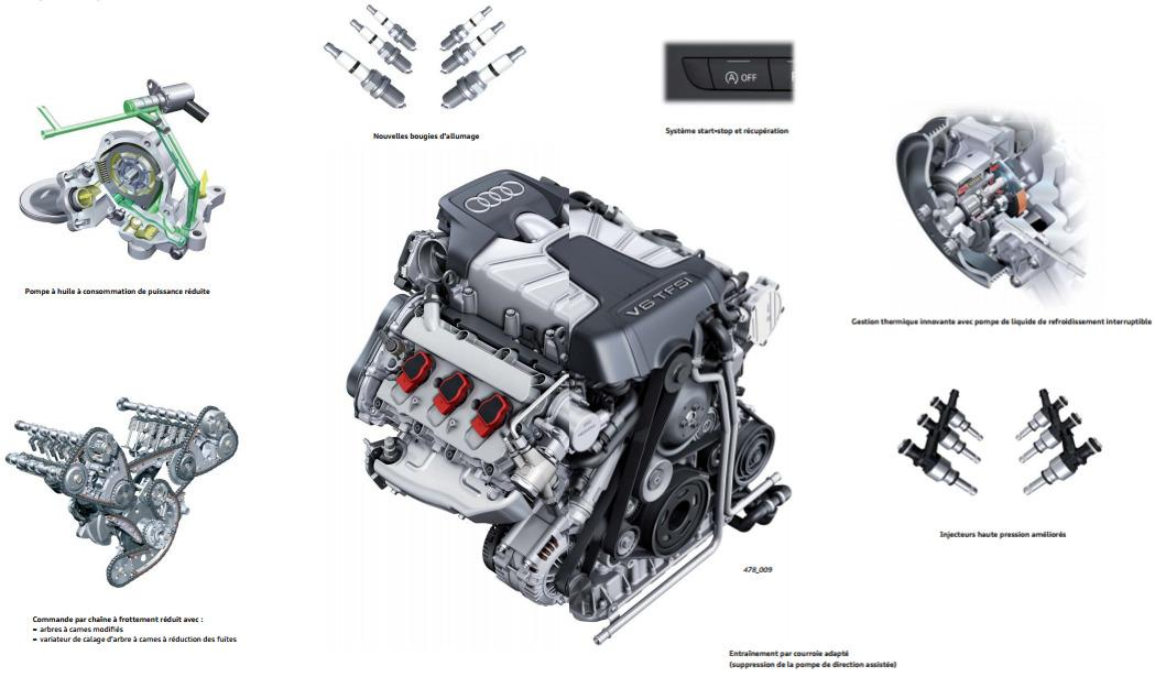 moteur-V6-TFSI.jpeg