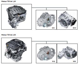moteur-diesel-2.png