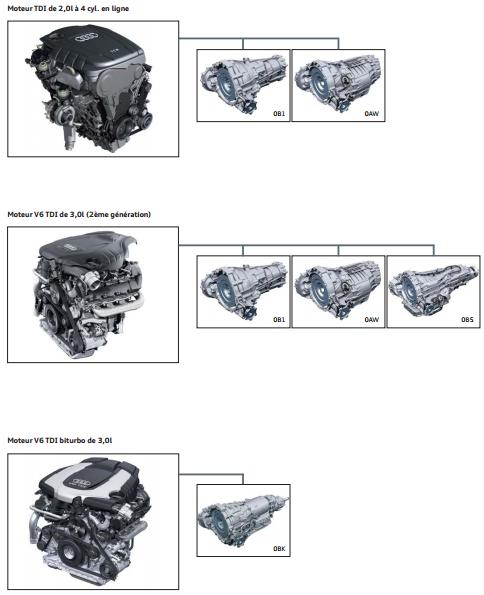 moteurs-diesel.png