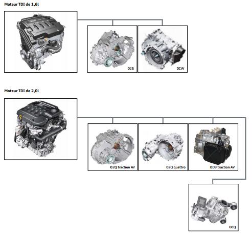 moteurs-diesel_20160924-2036.png