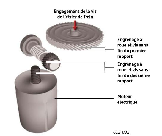 moteurs-electrique-de-frein-de-stationnement-Audi-A3-13.png