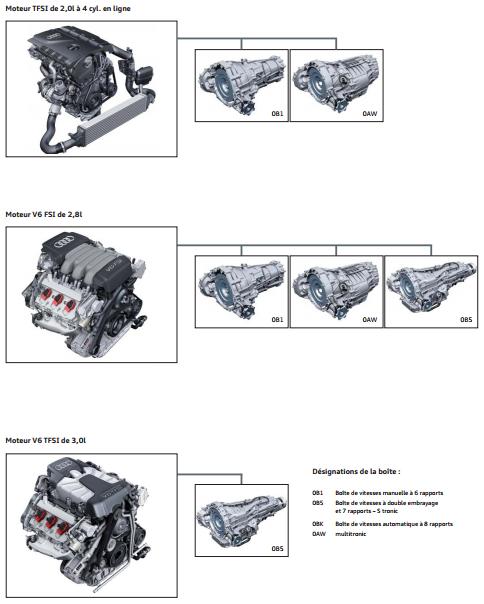 moteurs-essence.png
