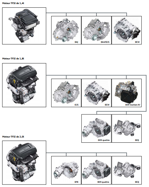 moteurs-essence_20160924-2035.png