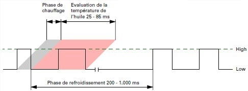 niveau-huile-1.jpg