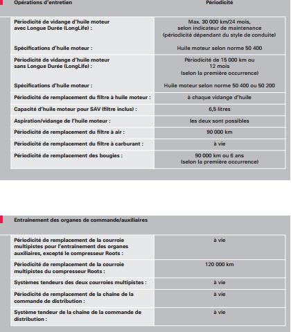 operation-d-entretion.png