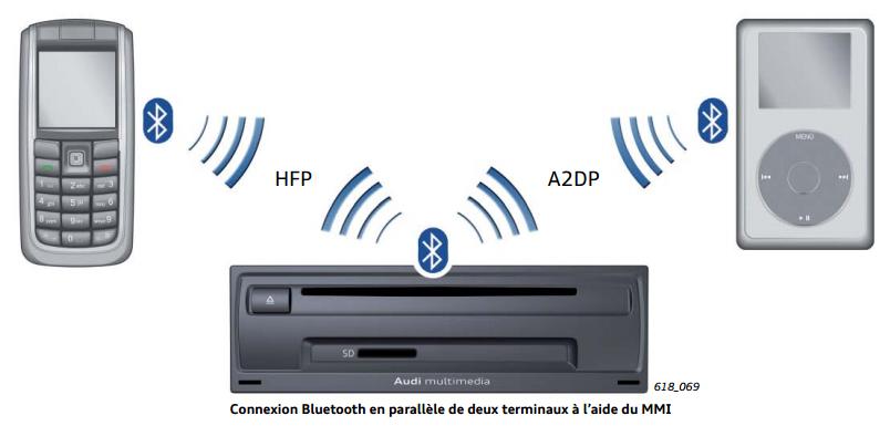 options-de-telephone.png