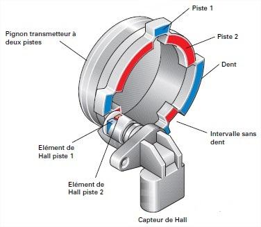 pignon-transmetteur.jpg