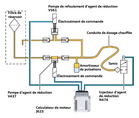 pompe-a-membrane.png