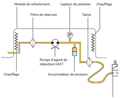 pompe-agent-reduction.png
