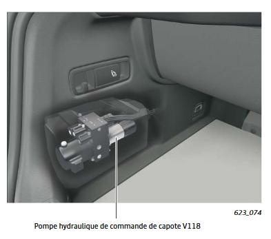 pompe-commande-capote-A3.png