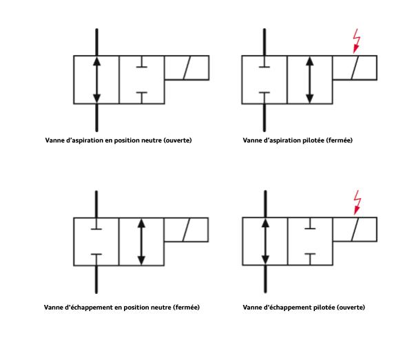 positions-des-vannes-d-aspiration-de-l-unite-hydraulique.png