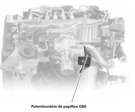 potentiometre-de-papillon.png