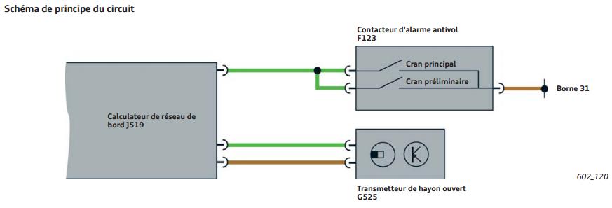 principe-du-circuit.png