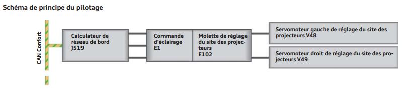 principe-du-pilotage.png