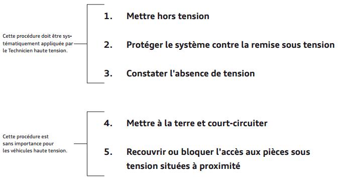 procedure.png