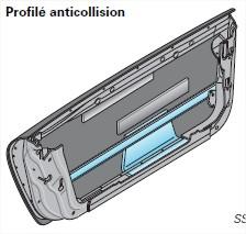 profile-anticollision.jpg