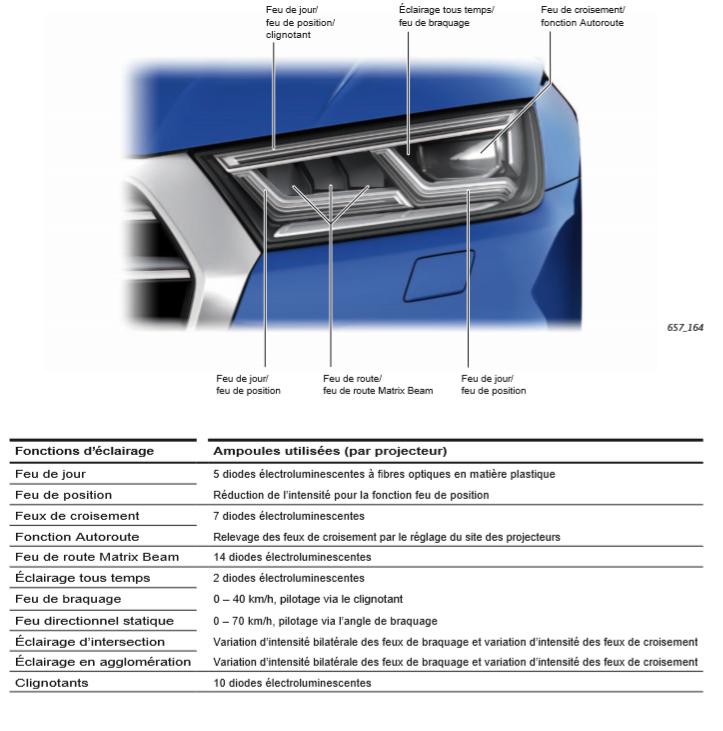 projecteur-audi-matrix-LED.png