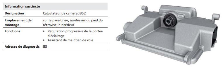 projecteurs-portee-variable.png