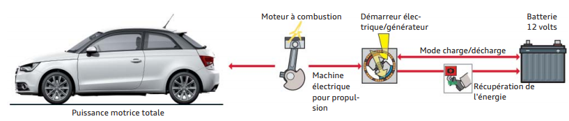 propulsion-micro-hybride.png